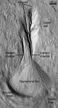 The gully in the Promethei Terra region of Mars appears to have been carved by melt water and may be the most recent period when water was active on the planet. Credit: NASA/JPL/University of Arizona